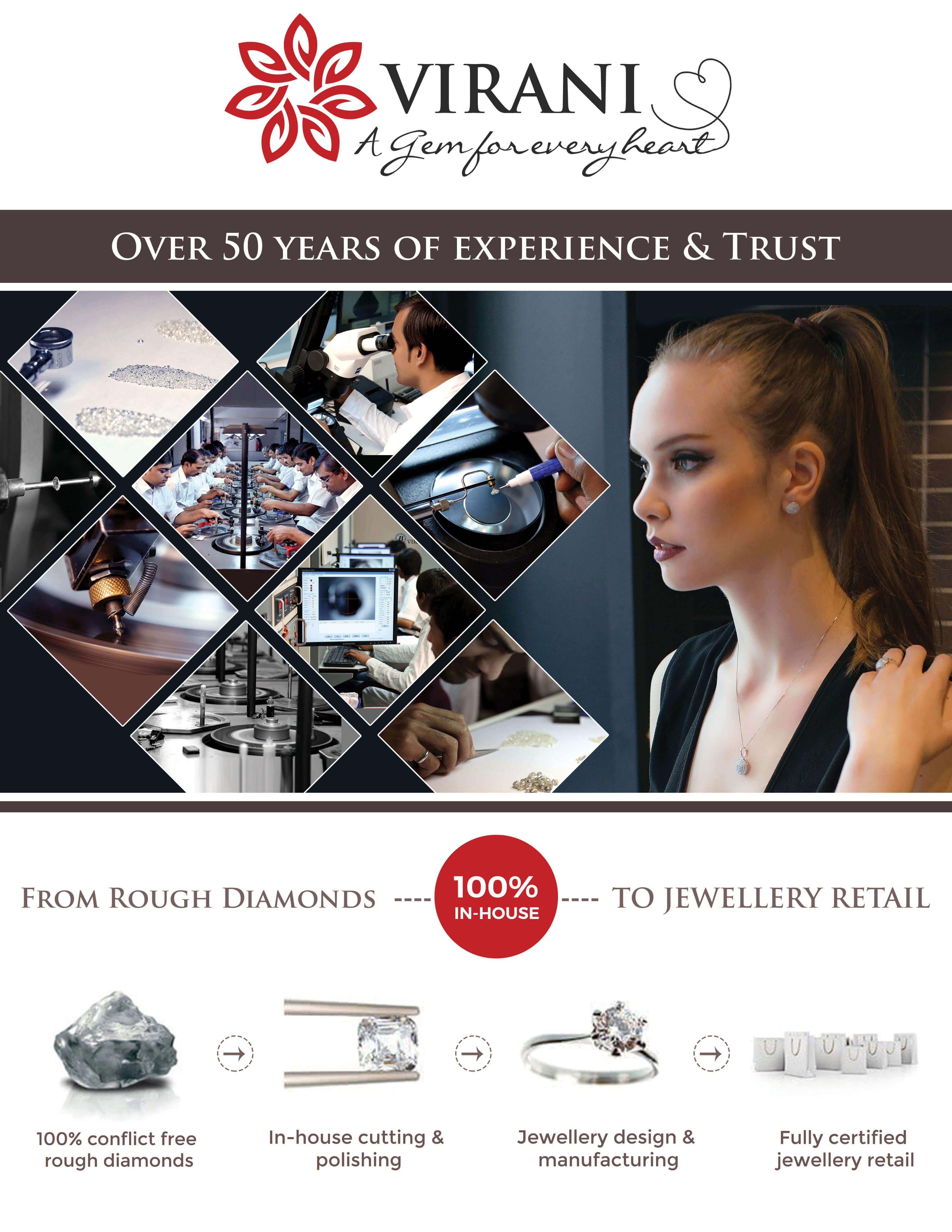viranigems- Diamond Jewellery Online